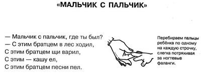 Мальчик с пальчик в картинках